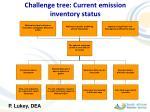 challenge tree current emission inventory status