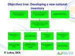 objectives tree developing a new national inventory