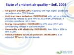 state of ambient air quality soe 2004