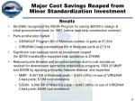major cost savings reaped from minor standardization investment
