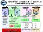 parts standardization cost benefit to submarine programs