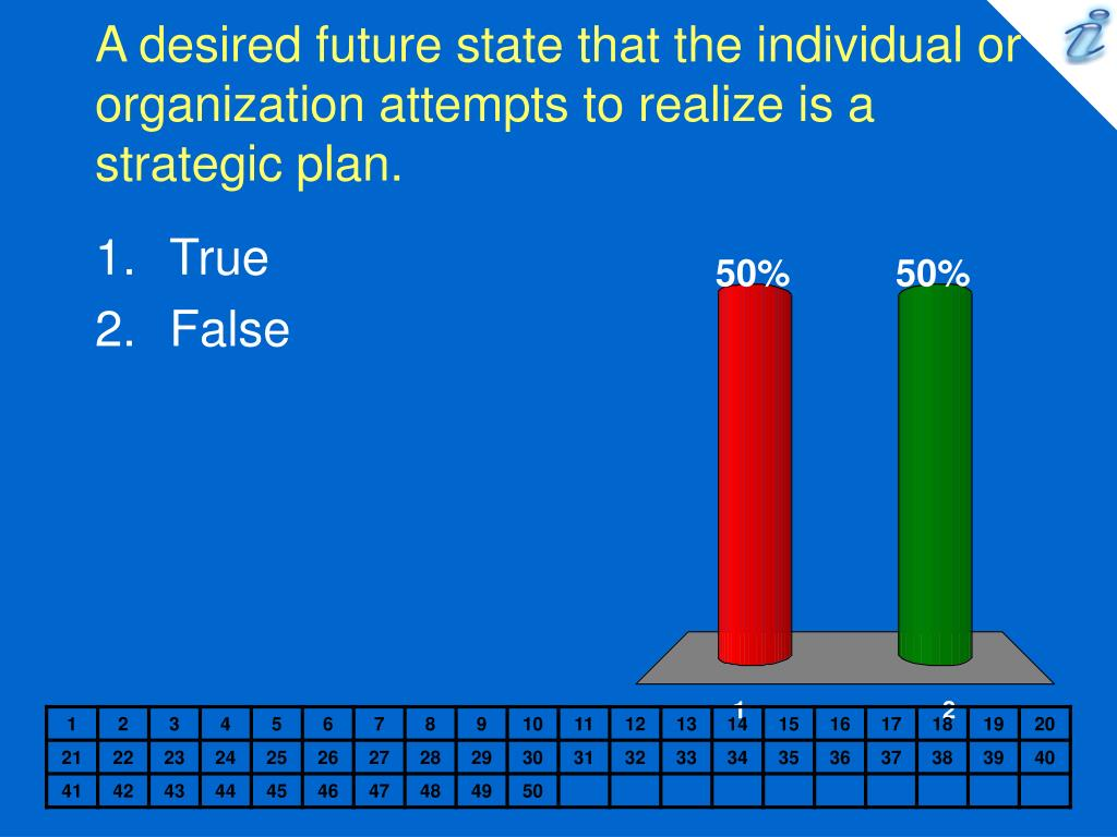 a desired future state that the individual or organization attempts to realize is a strategic plan l.