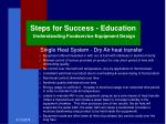 steps for success education understanding foodservice equipment design