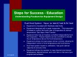 steps for success education understanding foodservice equipment design27