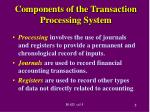 components of the transaction processing system5