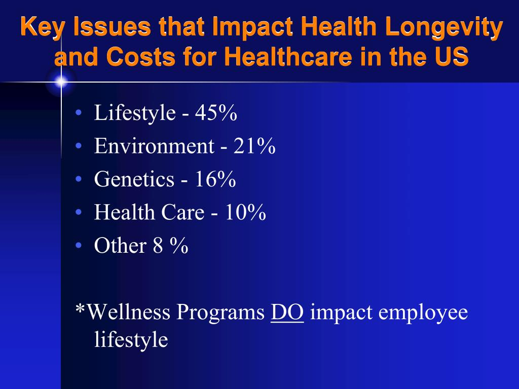 Key Issues that Impact Health Longevity and Costs for Healthcare in the US