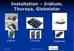 installation iridium thuraya globalstar24