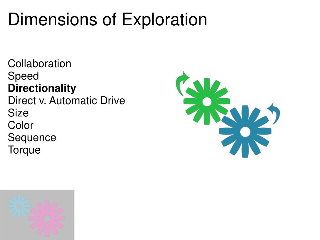 Dimensions of Exploration
