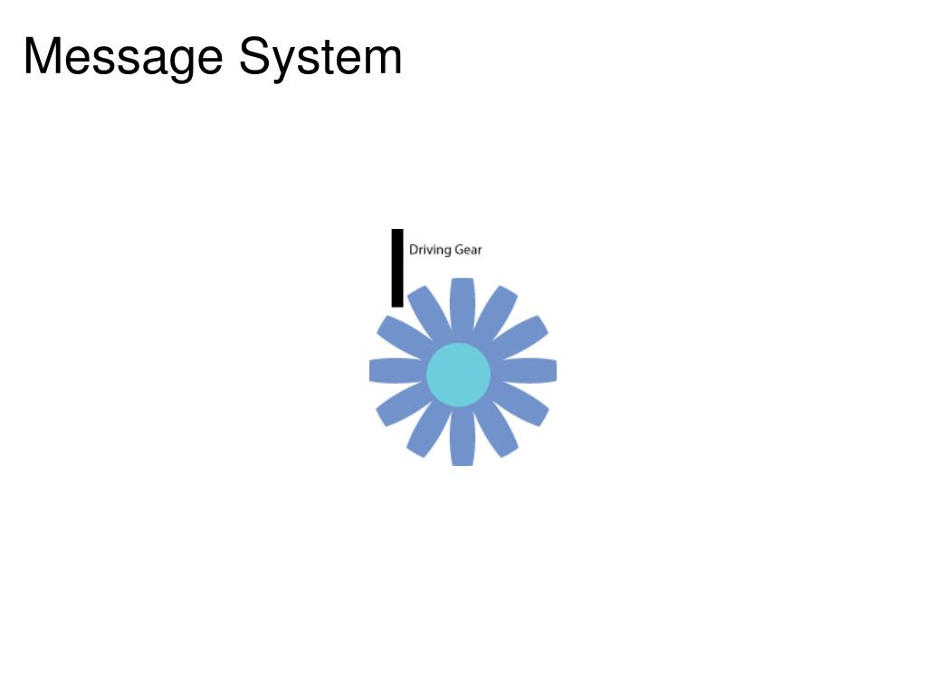 Message System