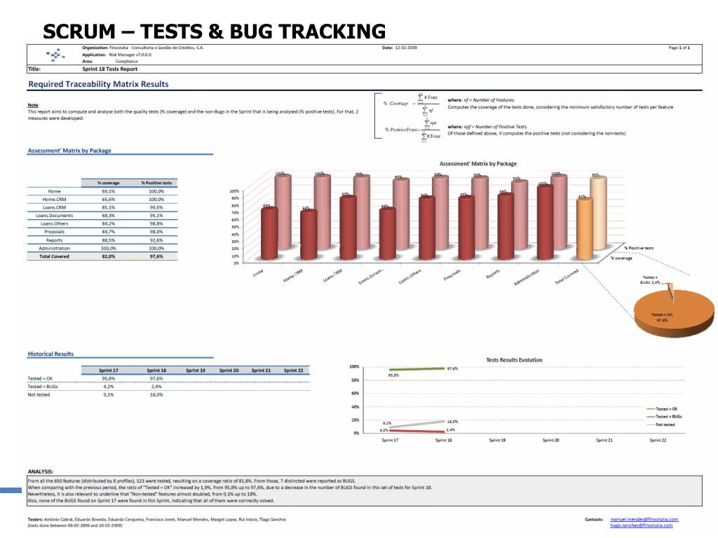 SCRUM – TESTS & BUG TRACKING