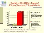 example of school effects impact of 1 st grade teachers on 7 th grade behavior