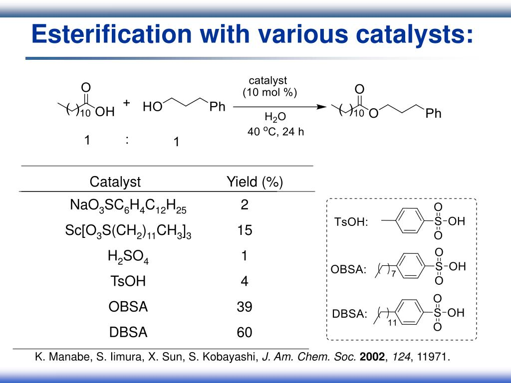 Esterification with various catalysts: