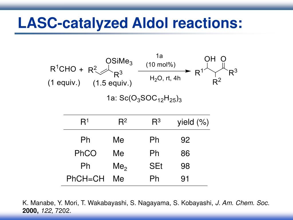 LASC-catalyzed Aldol reactions: