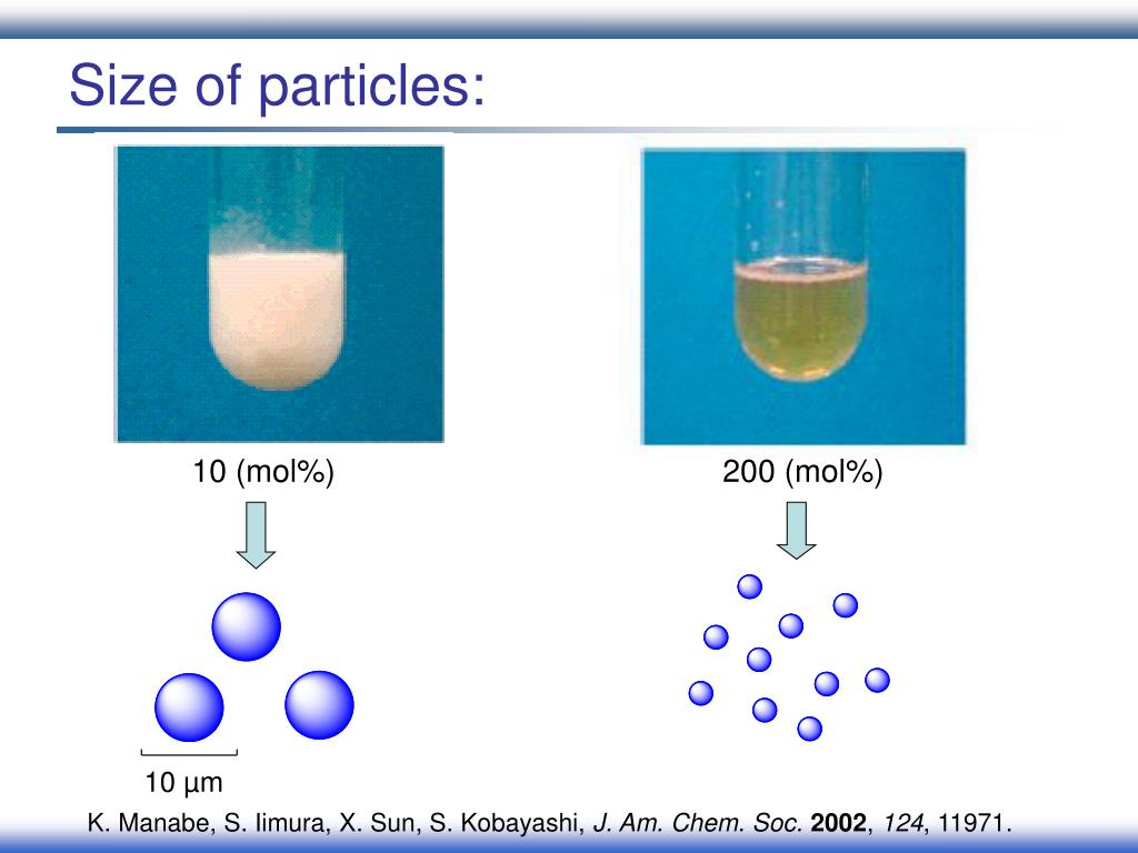 Size of particles: