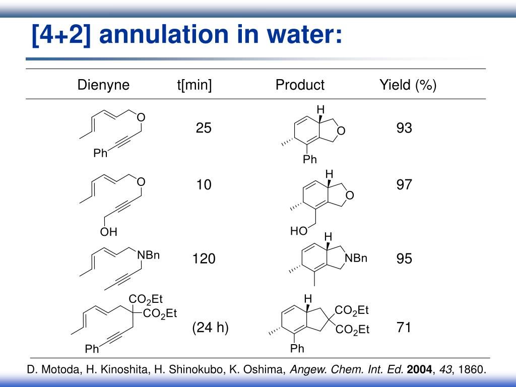 [4+2] annulation in water: