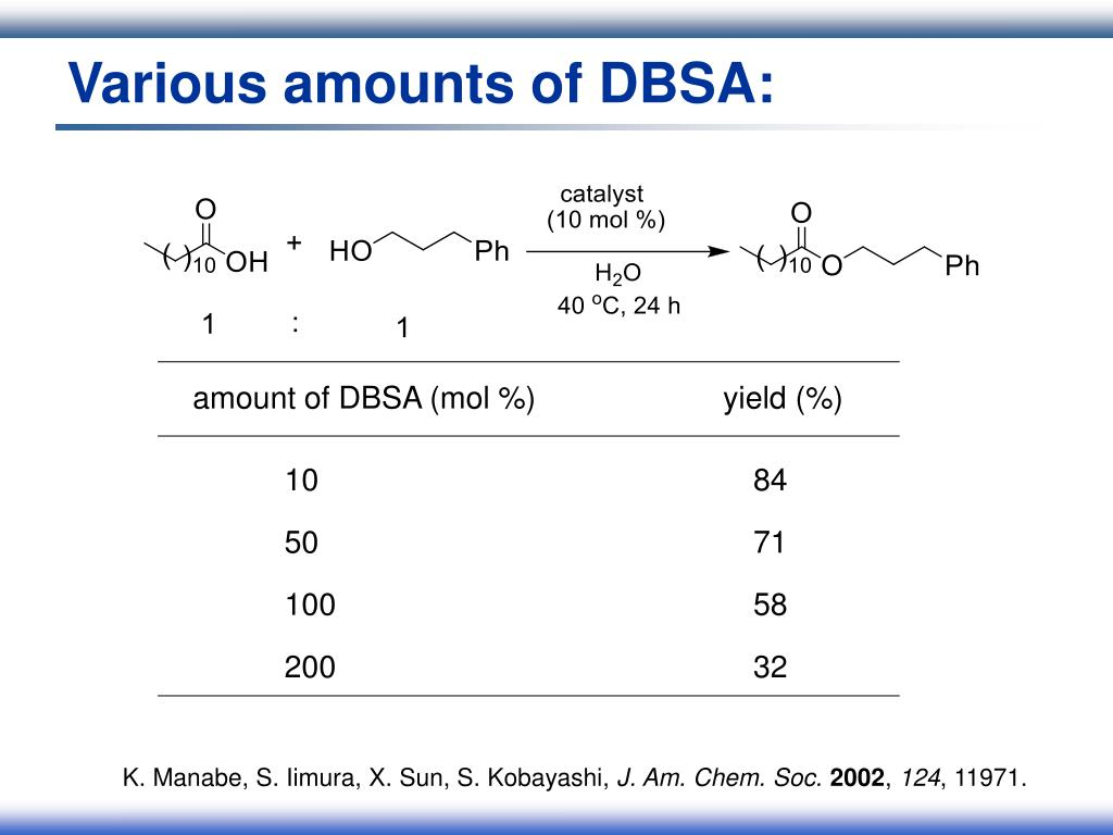 Various amounts of DBSA: