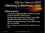 efficacy data for bmt hahlweg markman 1988