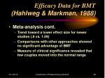 efficacy data for bmt hahlweg markman 198848