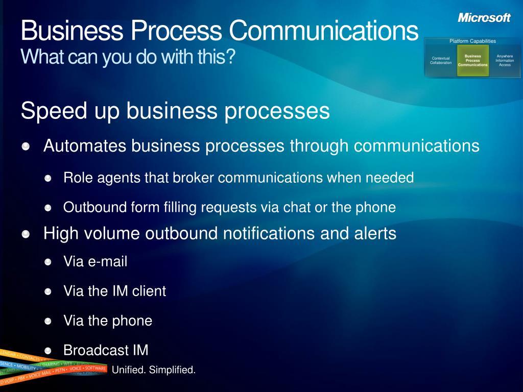 Business Process Communications