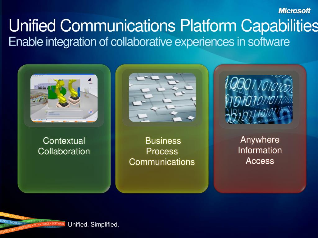 Unified Communications Platform Capabilities