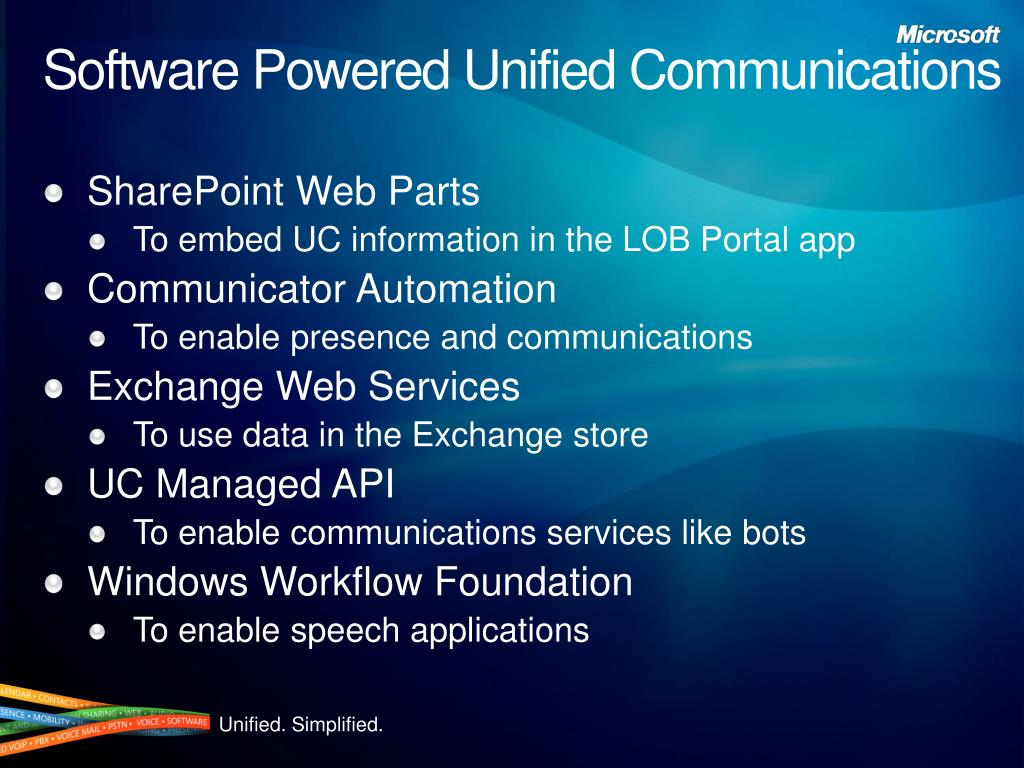 Software Powered Unified Communications