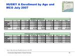 husky a enrollment by age and mco july 200746
