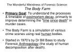 the wonderful weirdness of forensic science the body farm