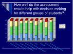 how well do the assessment results help with decision making for different groups of students