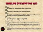 timeline of events of 1692