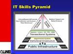 it skills pyramid