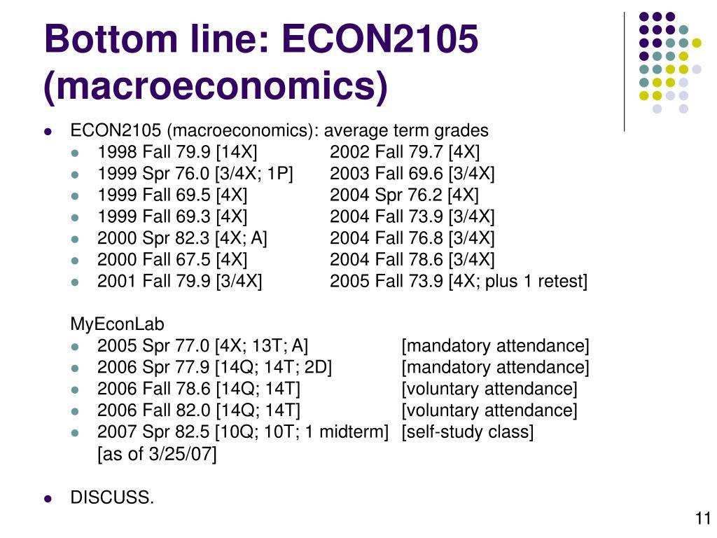 Bottom line: ECON2105 (macroeconomics)