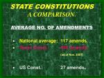 state constitutions a comparison 2
