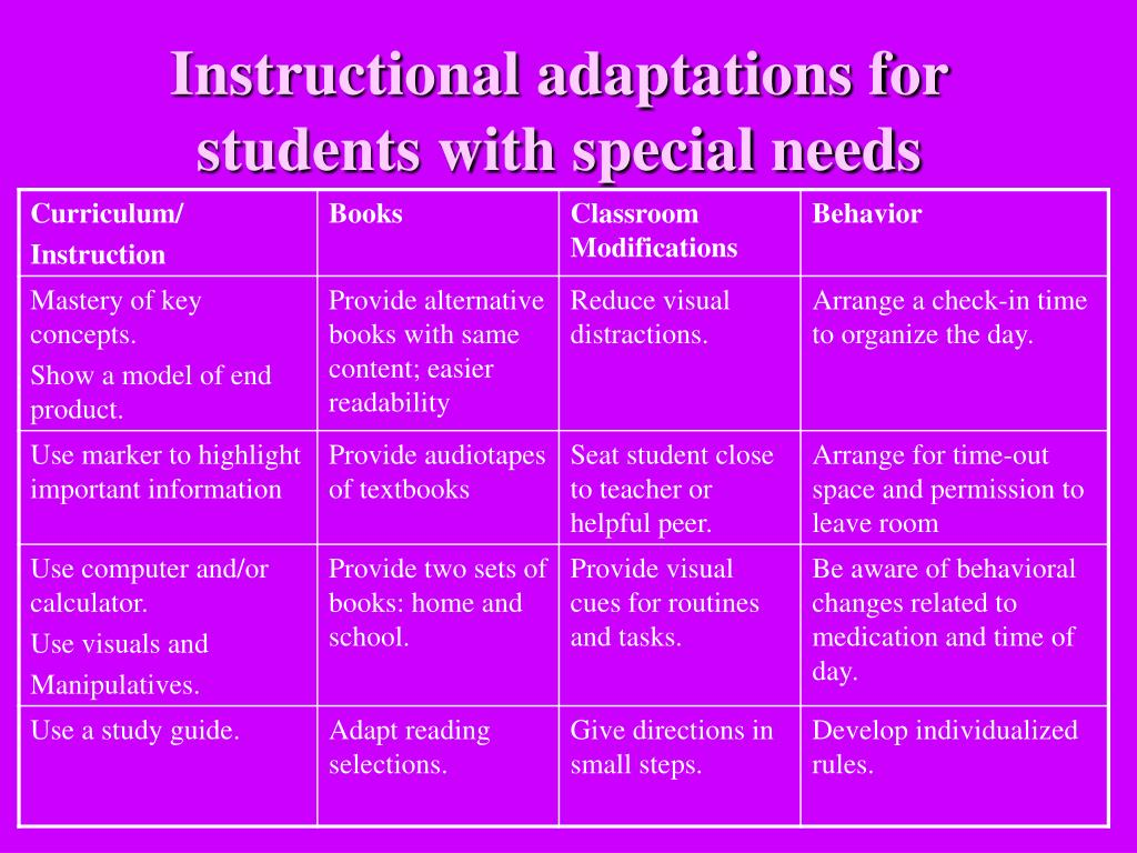 Instructional adaptations for