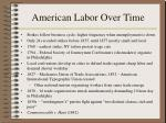 american labor over time