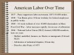 american labor over time158