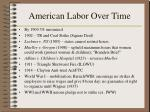american labor over time161