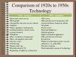 comparison of 1920s to 1950s technology
