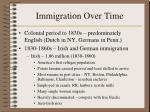 immigration over time