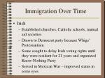 immigration over time194