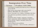 immigration over time195