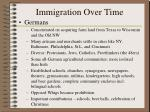 immigration over time196