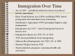 immigration over time198