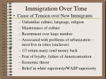 immigration over time199