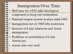 immigration over time200