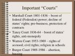 important courts