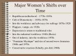 major women s shifts over time