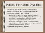 political party shifts over time187
