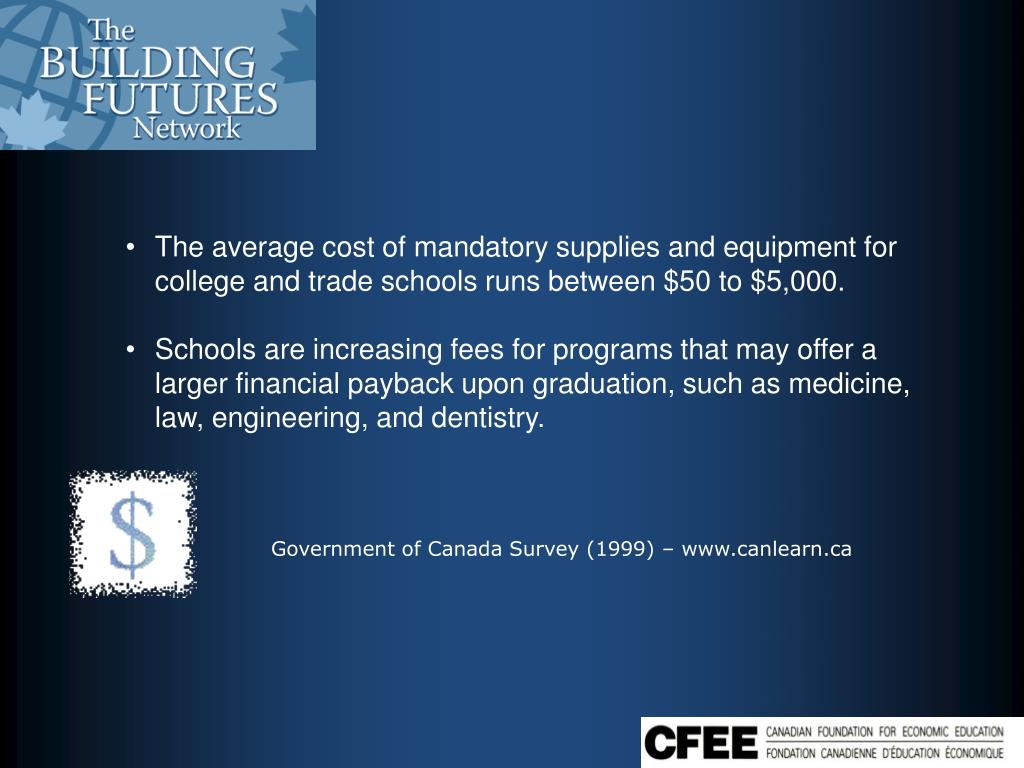 The average cost of mandatory supplies and equipment for college and trade schools runs between $50 to $5,000.