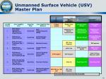 unmanned surface vehicle usv master plan