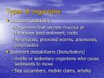 types of organisms